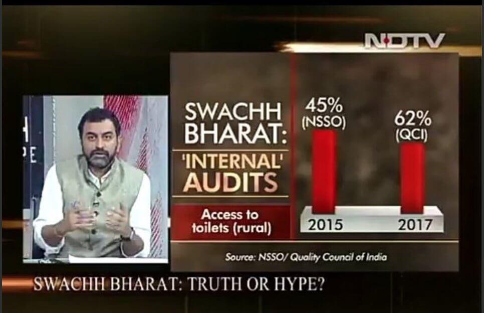 NDTV graph