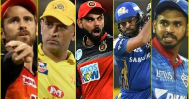 IPL 2020 squad